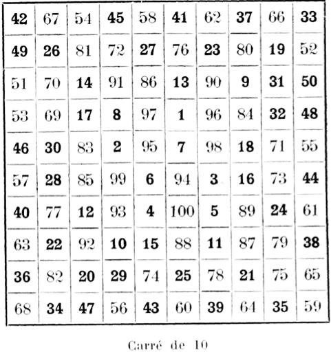 Une solution arabe du problème des carrés magiques carra de vaux 07