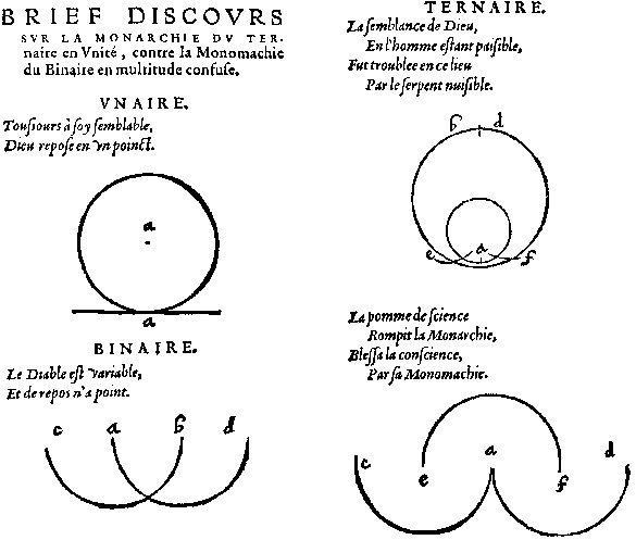 La Monarchie du ternaire en union, contre la monomachie du binaire en confusion .pdf EzoOccult image 4