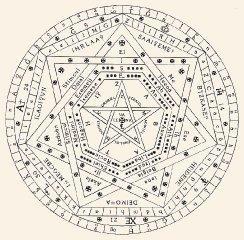 Magie Enochienne : Annexes