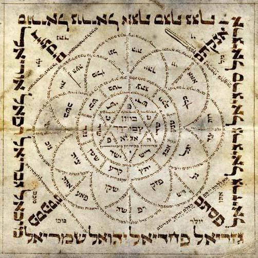 Talisman - Segulah - La Magie juive et la Kabbale