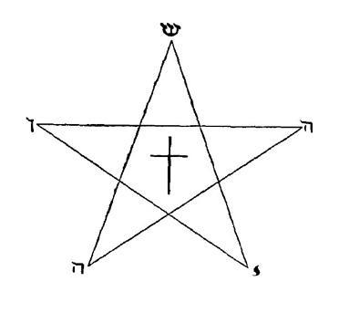 pentagramme khunrath 2