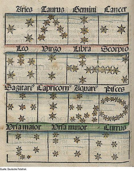 utilisation magique des 16 figures géomantiques EzoOccult
