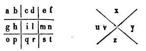 Les alphabets maçonniques 1