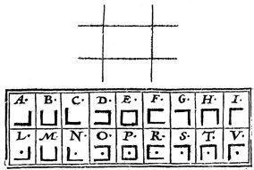 Les alphabets maçonniques 12
