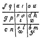 Les alphabets maçonniques 9