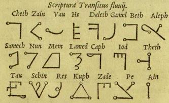 Figure 1 - De occulta philosophia Transitus Fluvii