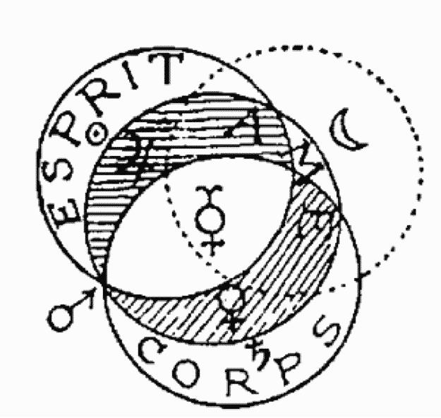 Théories et symboles de la Philosophie Hermétique ch8-6