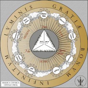Créations personnelles EzoOccult image 2