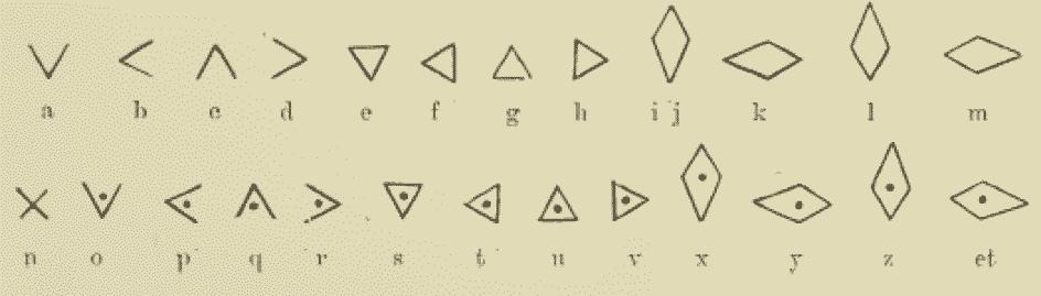 Alphabet templier