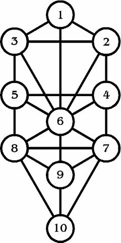 Anatomie du Corps de Dieu : chapitre 3 - image 12