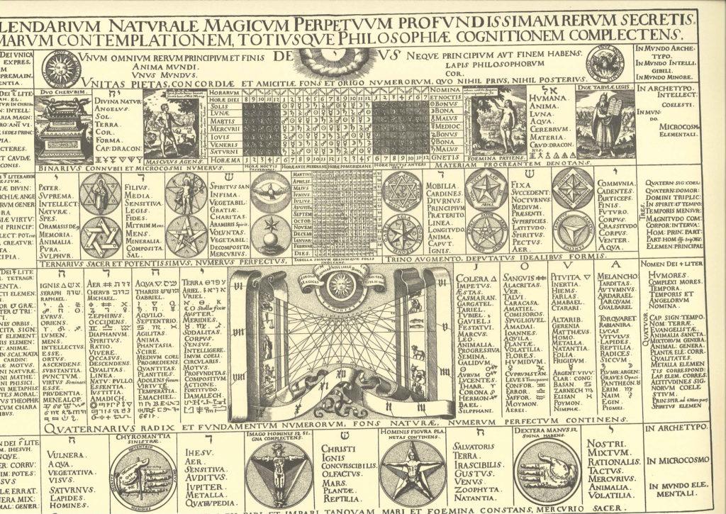 Calendarium naturale magicum Planche 1 b