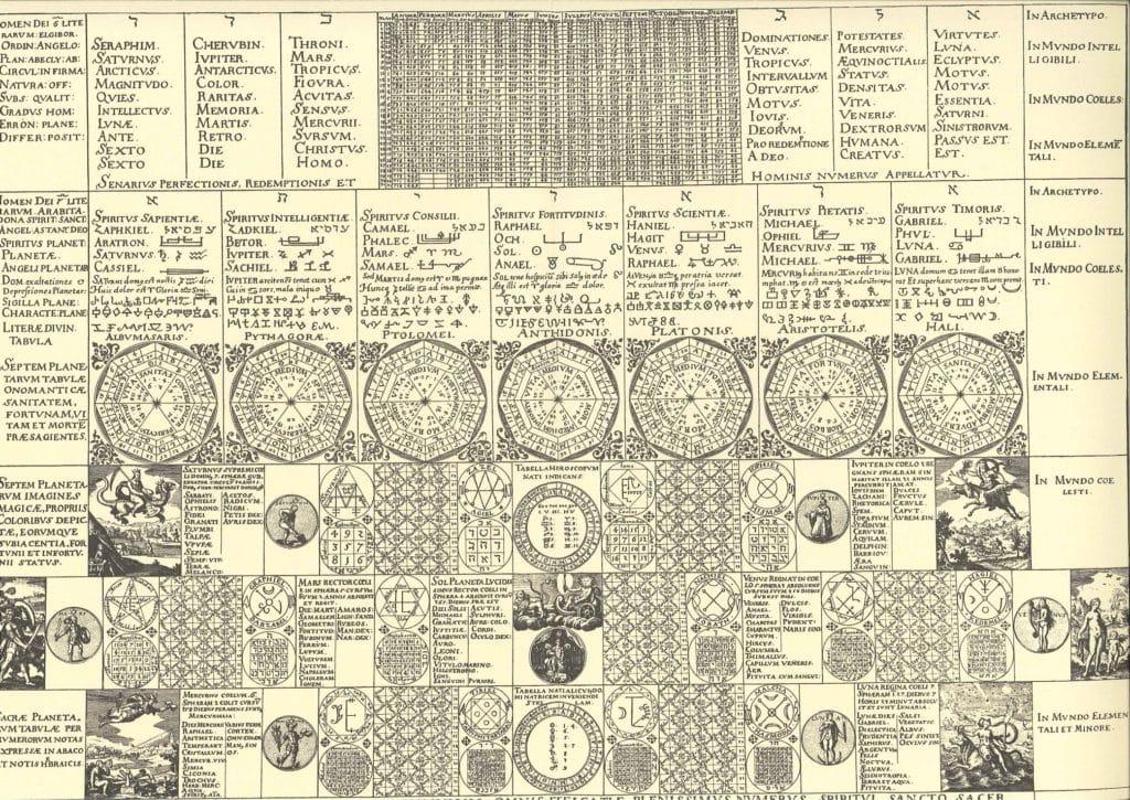 Calendarium naturale magicum Planche 2 b