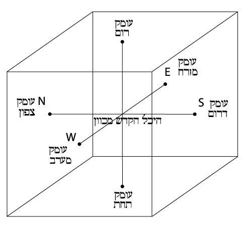 cube sephiroth 02