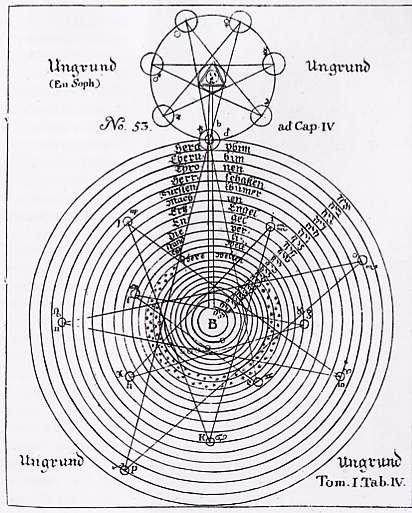 Opus Magnum Mago-Cabalisticum 9