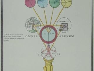 Les Symboles Rosicruciens 13