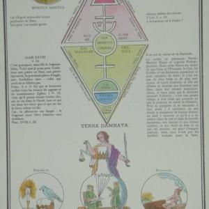 Les Symboles Rosicruciens 28