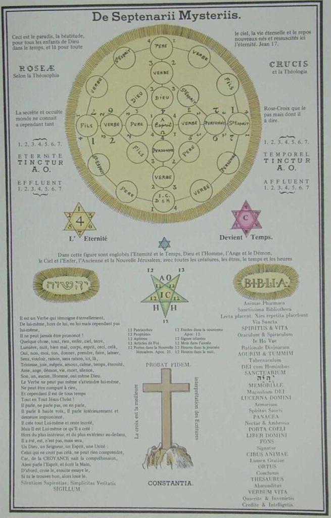 Les Symboles Rosicruciens 29