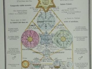 Les Symboles Rosicruciens 30