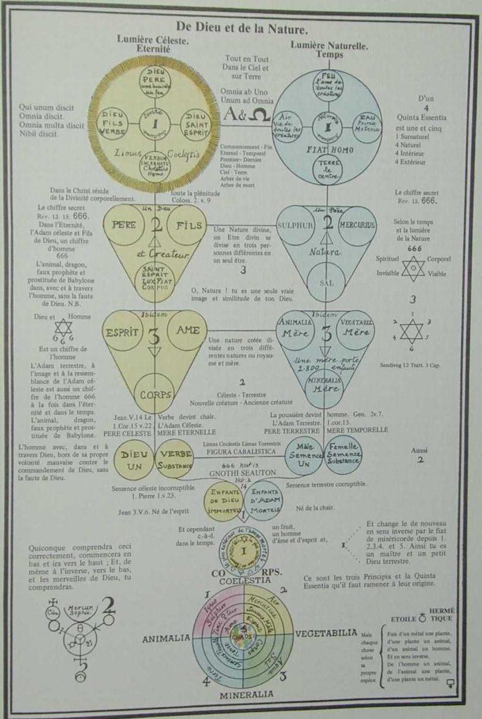 Les Symboles Rosicruciens 49
