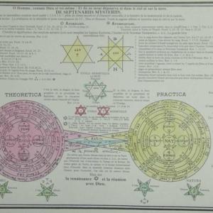 Les Symboles Rosicruciens 58