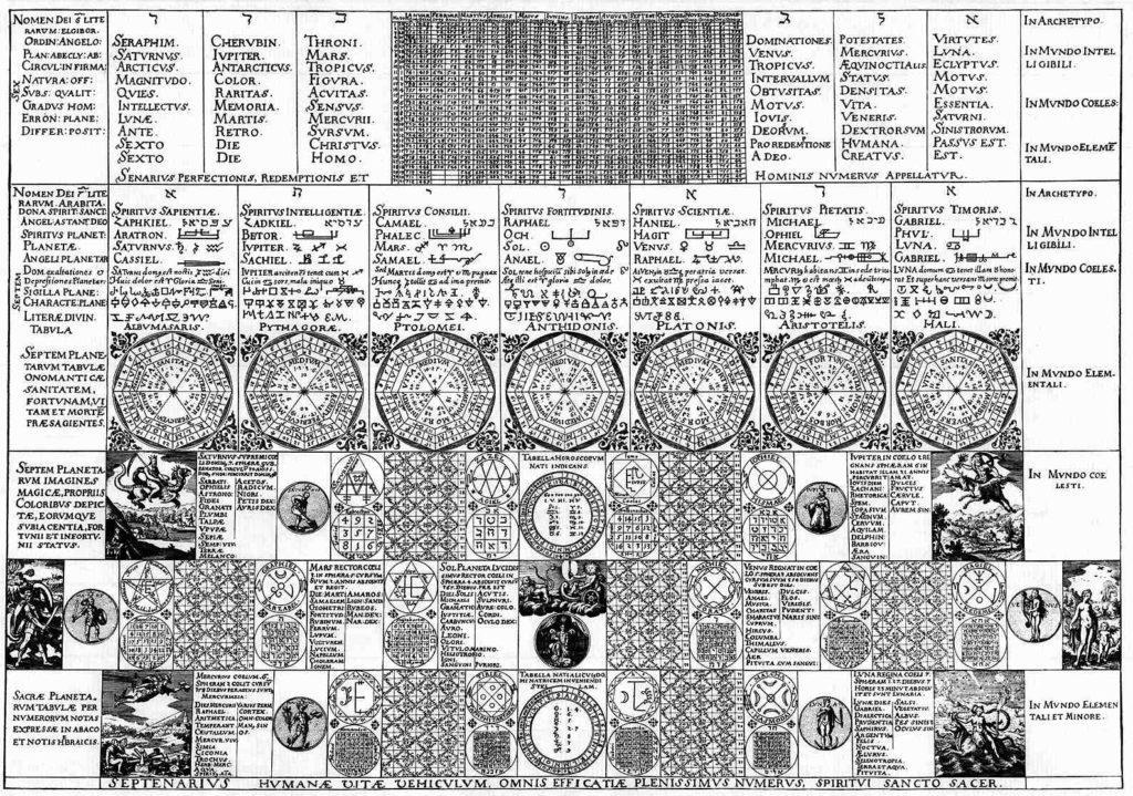 Calendarium Naturale Magicum Perpetuum 2