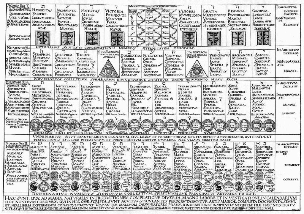 Calendarium Naturale Magicum Perpetuum 3