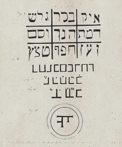 L'Aïq Bekar ou Kabbale des Neuf Chambres