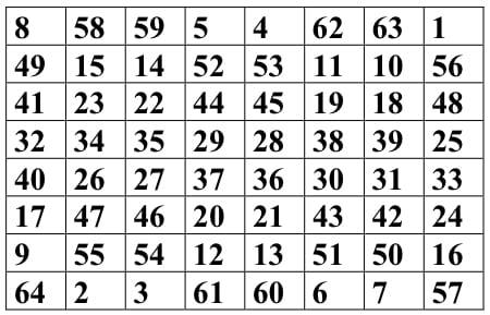 Le Rite de Mercure - carré de mercure