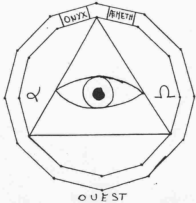 Rituel Gnostique de Puissance Exorcistale
