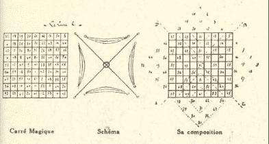carré de la Lune
