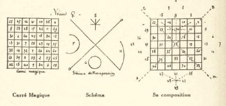 carré de Vénus