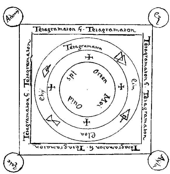 Cercle magique du manuscrit 10862, folio 14r.