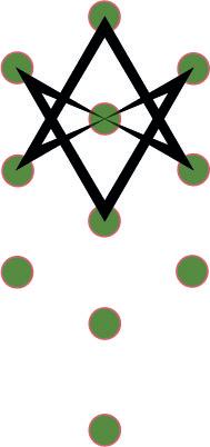 rituel de l'hexagramme dans la tradition thélémite - Hexagramme céleste