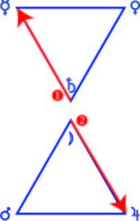 Hexagramme de l'Eau