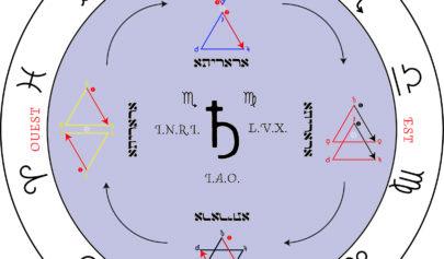 Rituel de l'Hexagramme : origine et symbole