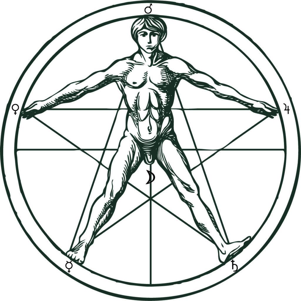 Homme inscrit dans le Pentagramme